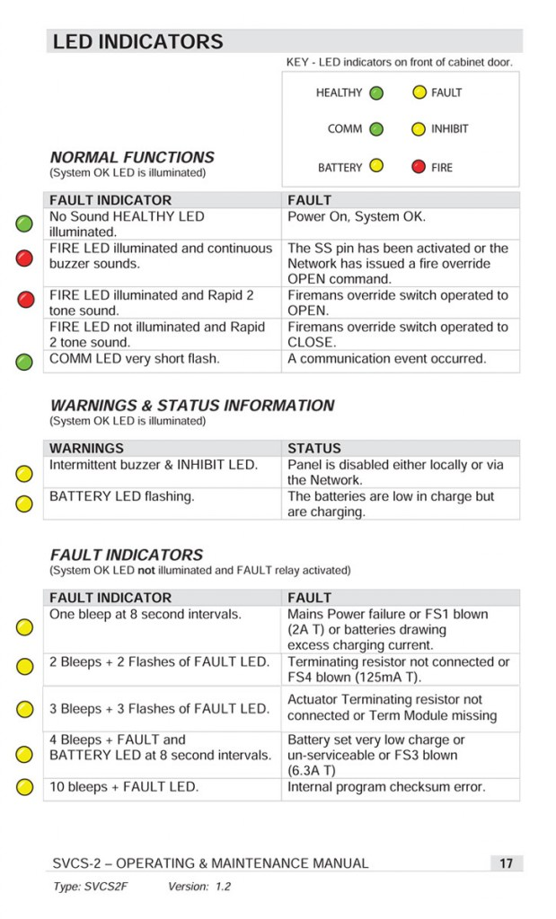 LED indicator information sheet